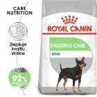 Royal Canin Mini Digestive Care - granule pro malé psy s citlivým trávením